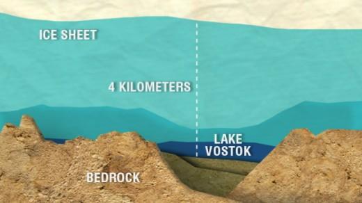 120208063912-lake-vostok-story-top