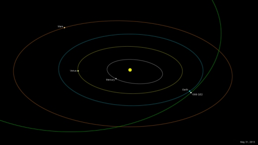 asteroid-1998qe2-orbit-diagram